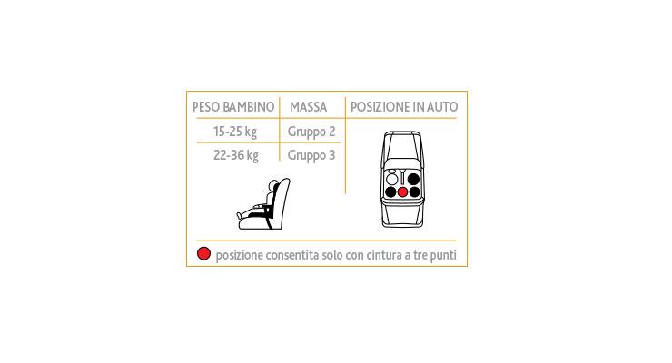 Seggiolino auto Oasys 23 FixPlus Grey